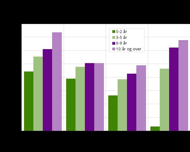 befolkning artikler og publikasjoner flyktninger i norge