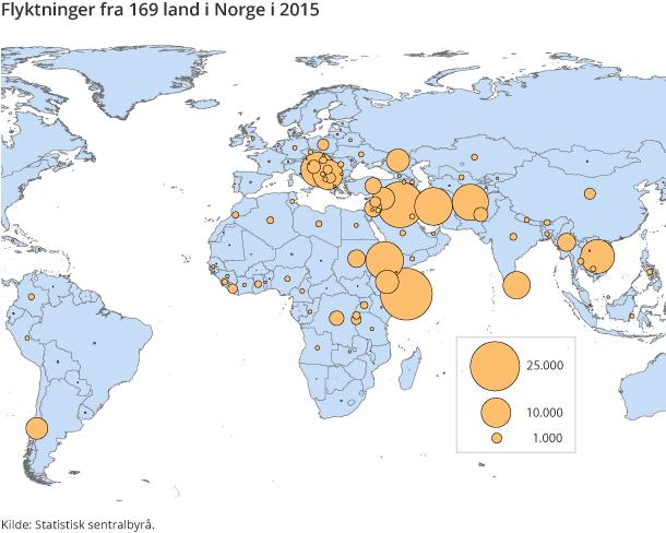 flyktninger i norge